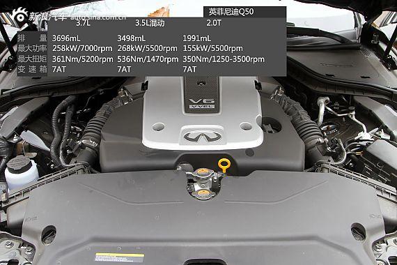 新浪汽车海外试驾英菲尼迪Q50