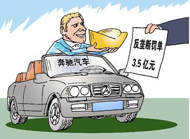 中国汽车反垄断为何战战兢兢?