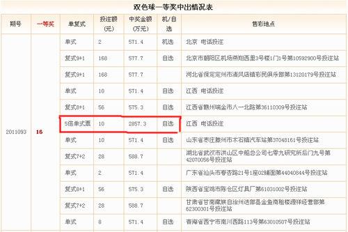 双色球11093期一等奖中出情况表(自中彩网)