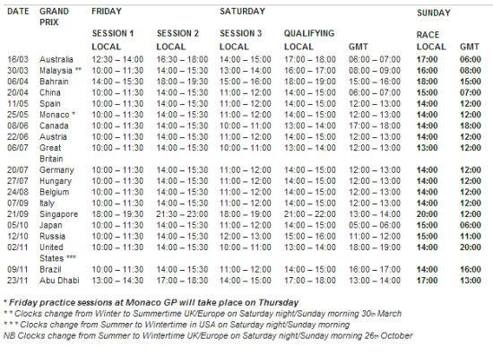 wp8.1推送时间表_2014赛季f1分站赛具体时间表