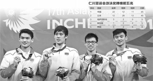 9月26日,中国选手徐嘉余、李响、李朱濠和宁泽涛(从左至右)在领奖台上