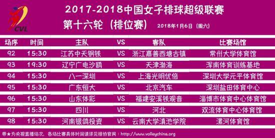 香港天下彩女排联赛第15轮 北京客场胜江苏上海主场擒广东
