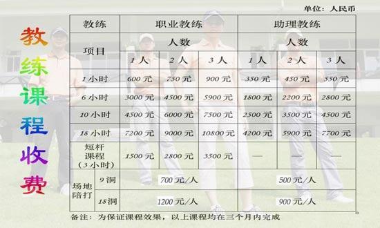 广东南海桃园高尔夫俱乐部消费价格