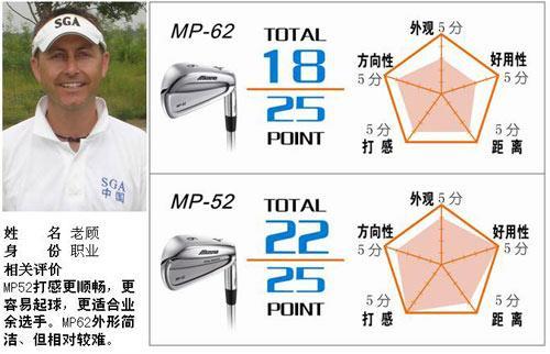职业选手追捧锻造球杆美津浓各款新品测评结果