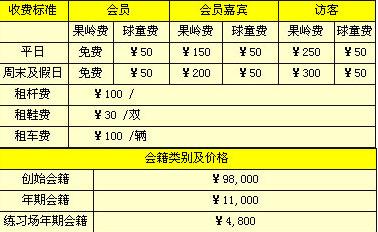 广东鹤山高尔夫乡村俱乐部消费价格