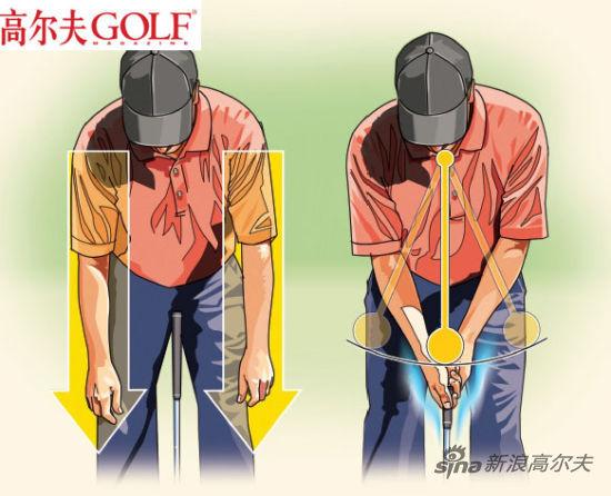 要打出完全放松的击球, 双臂自肩膀自然下垂