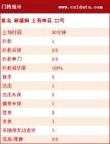 上海申花门将数据