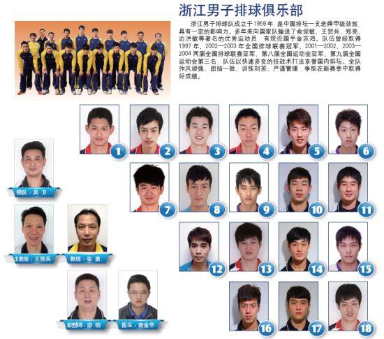 浙江男子排球俱乐部