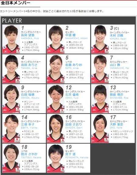 日本排协公布名单