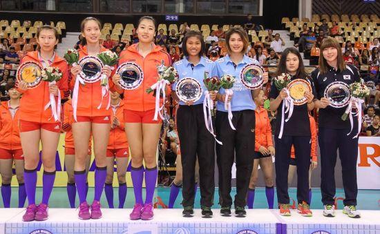 首届U23女排亚锦赛最佳阵容