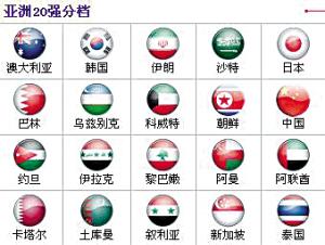 亚洲二档国足位列副班长伊朗精神领袖决定国足命运