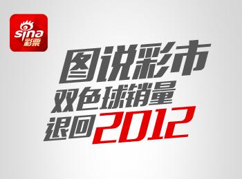 一周彩市图说:双色球销量退回2012