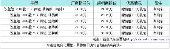 广汽丰田汉兰达购车送1.5万礼包 现车足 棋牌游戏最靠谱app